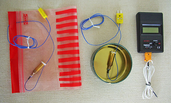 Elementi del sistema di misura